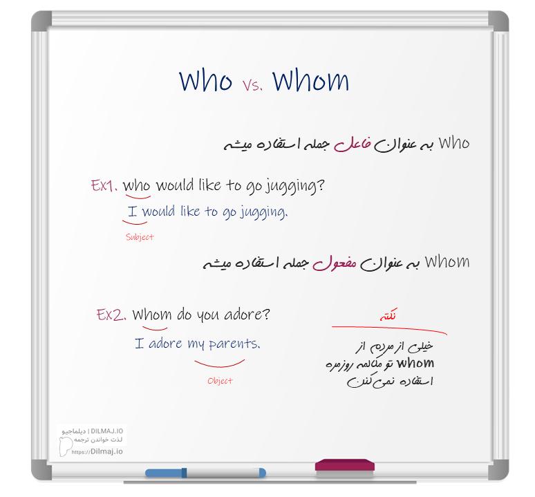 کاربرد و موارد استفاده از who و whom