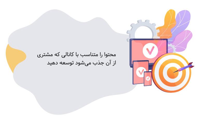 انتشار محتوا در کانال مناسب